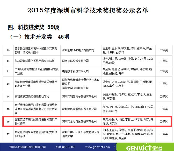 """金溢科技荣获""""2015年度深圳市科技进步奖二等奖"""""""