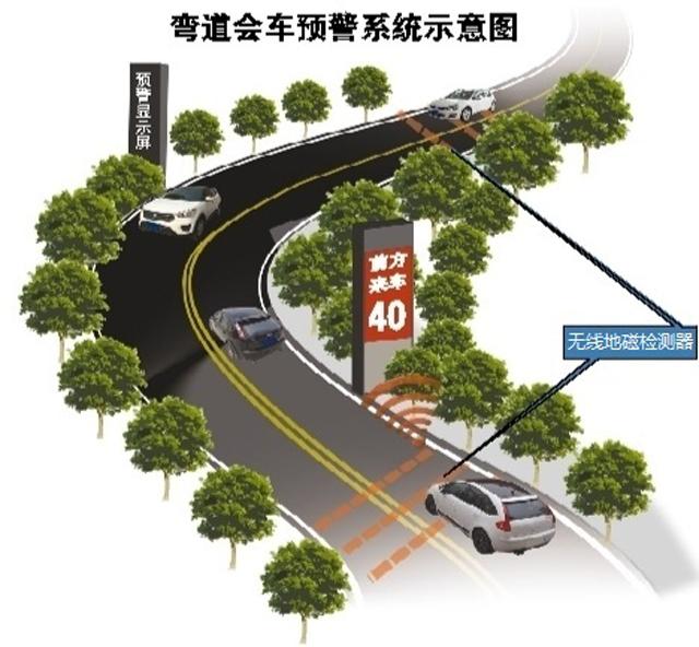 重庆交警百姓都点赞,弯道会车预警系统是什么利器?