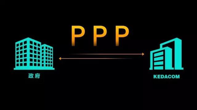 苏州科达正式发布PPP业务支持计划