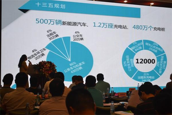 刘珂:新能源汽车和充电网络与云停车跨界合作