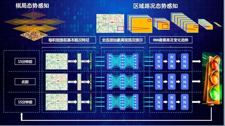 百度地图与北京交警开启智慧信号灯新时代