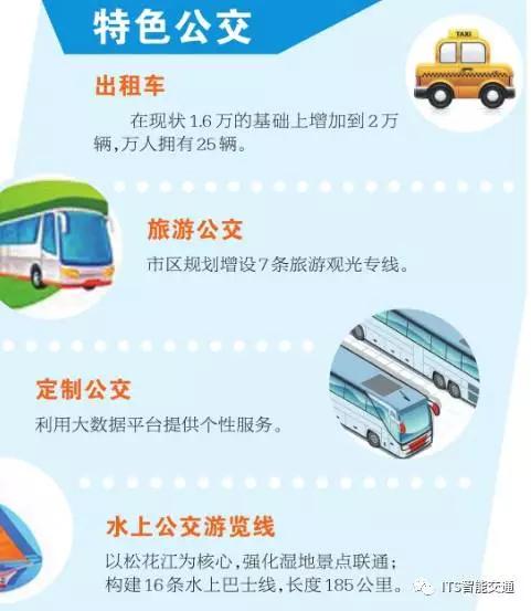哈尔滨打造冰城公交示范都市