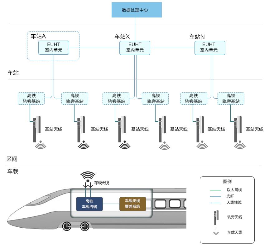 MWC2018新岸线公司看点:全球首款商用5G车地无线通...