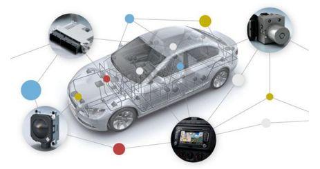 简析车载镜头行业应用