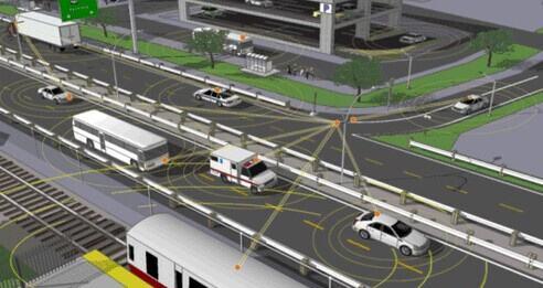 智慧城市与车联网
