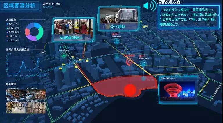 为城市诊病把脉!海信以应用为导向让大数据融合增值