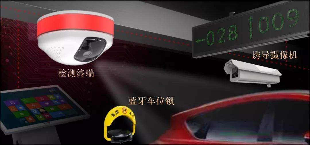 新品前瞻 | 捷顺科技三款智慧停车利器即将上市!