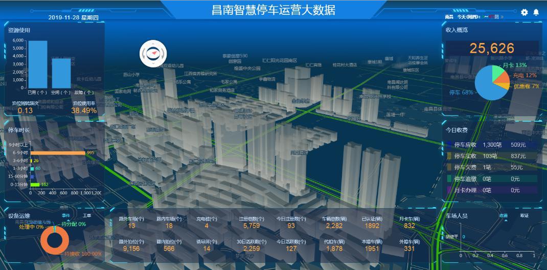 首届重庆国际停车高峰论坛开幕 捷顺科技畅谈城市级智慧停车建设路径
