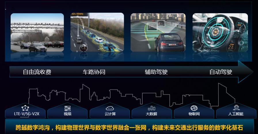 华为TaiShan服务器助力湖南取消省界收费站 为湖南高速持续提速