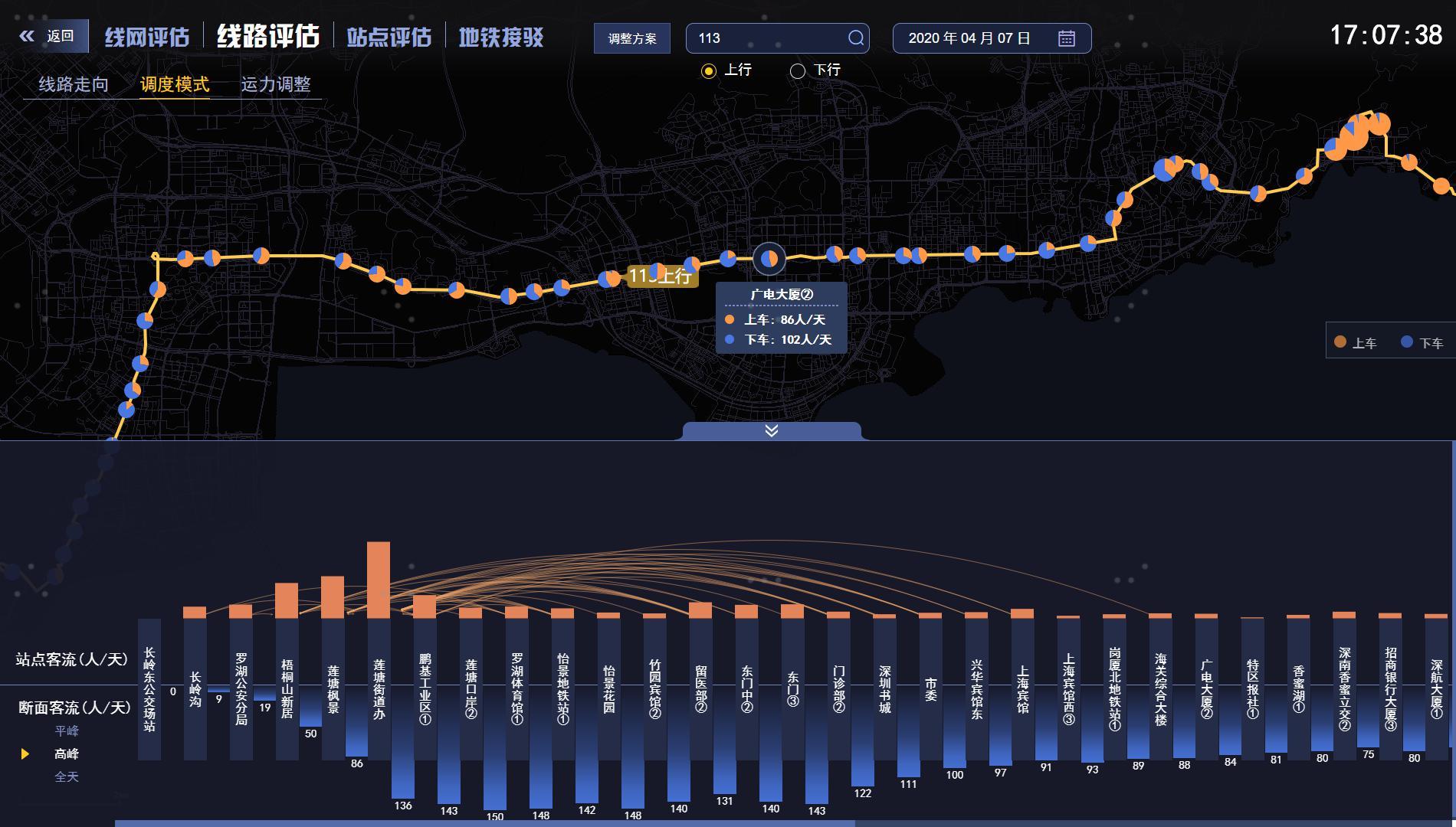 直击公交管理核心痛点,海信发布业内首个公交线网优化与仿真全流程解决方案