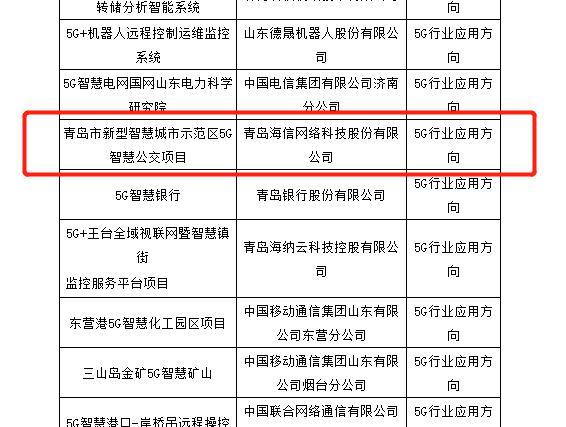 """海信""""青岛智慧公交""""入选山东省5G试点示范项目"""
