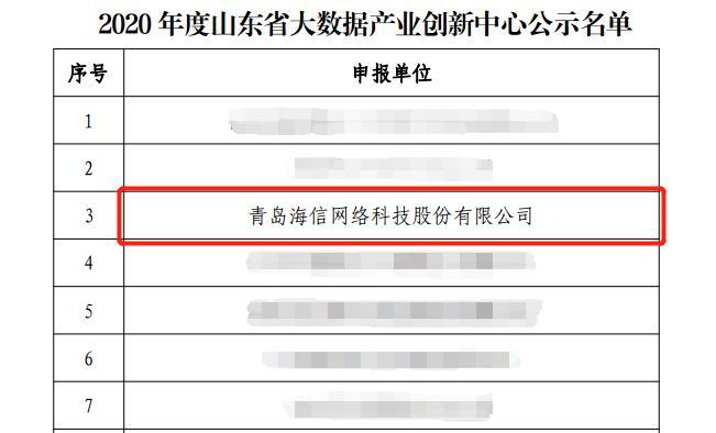 """海信智慧城市大数据产业创新中心获""""鲁""""字号认证"""